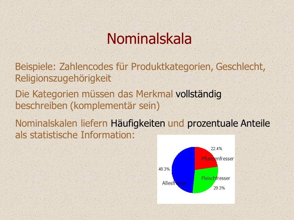 Nominalskala Beispiele: Zahlencodes für Produktkategorien, Geschlecht, Religionszugehörigkeit.