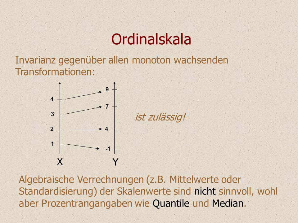 Ordinalskala Invarianz gegenüber allen monoton wachsenden Transformationen: 1. 2. 3. 4. -1. 7.