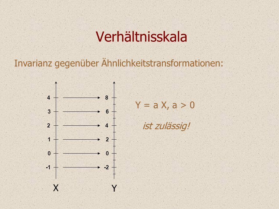 Verhältnisskala Invarianz gegenüber Ähnlichkeitstransformationen: