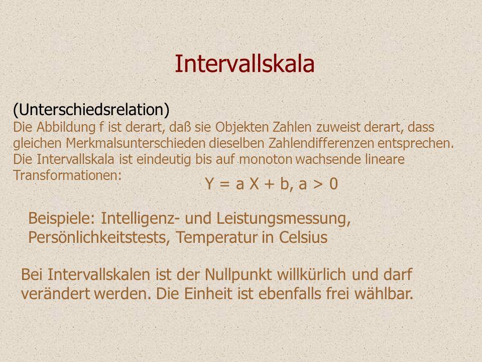 Intervallskala (Unterschiedsrelation) Y = a X + b, a > 0