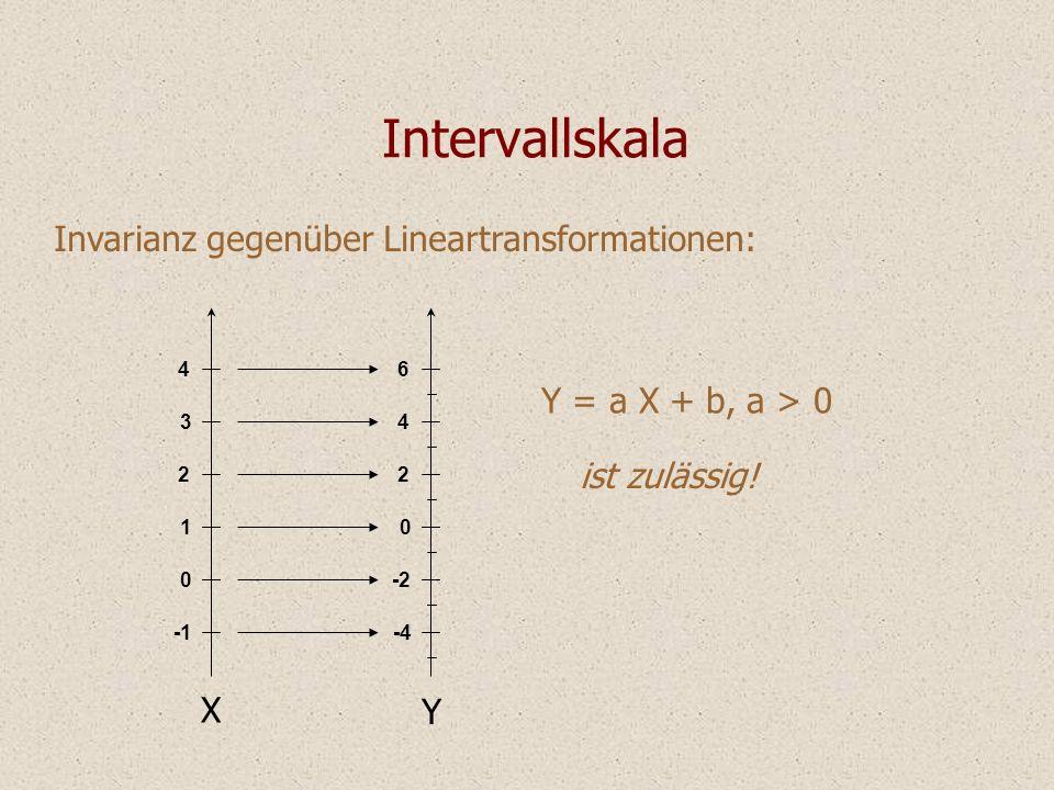 Intervallskala Invarianz gegenüber Lineartransformationen: