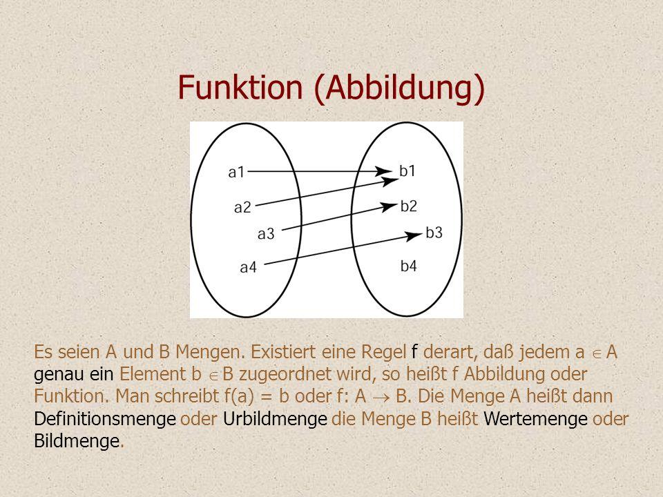 Funktion (Abbildung)
