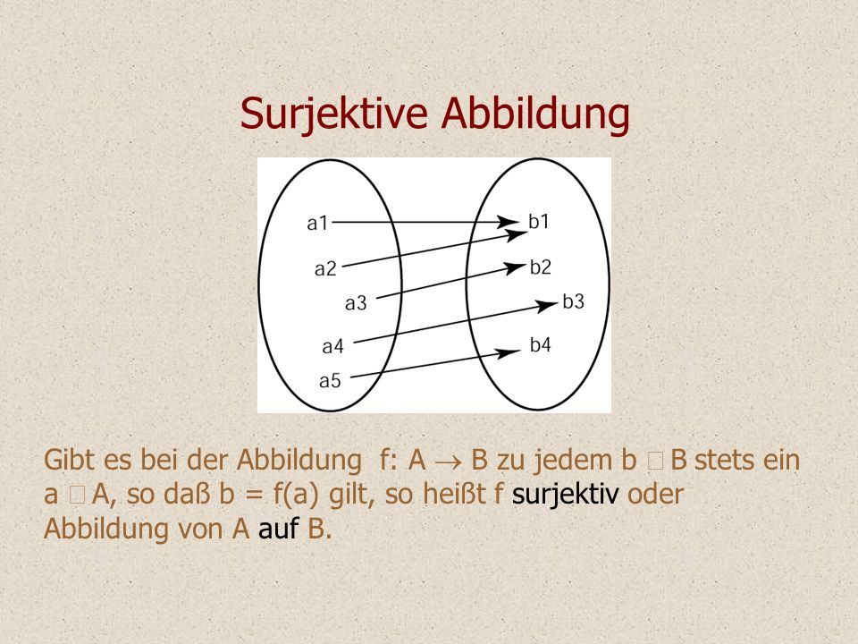Surjektive Abbildung