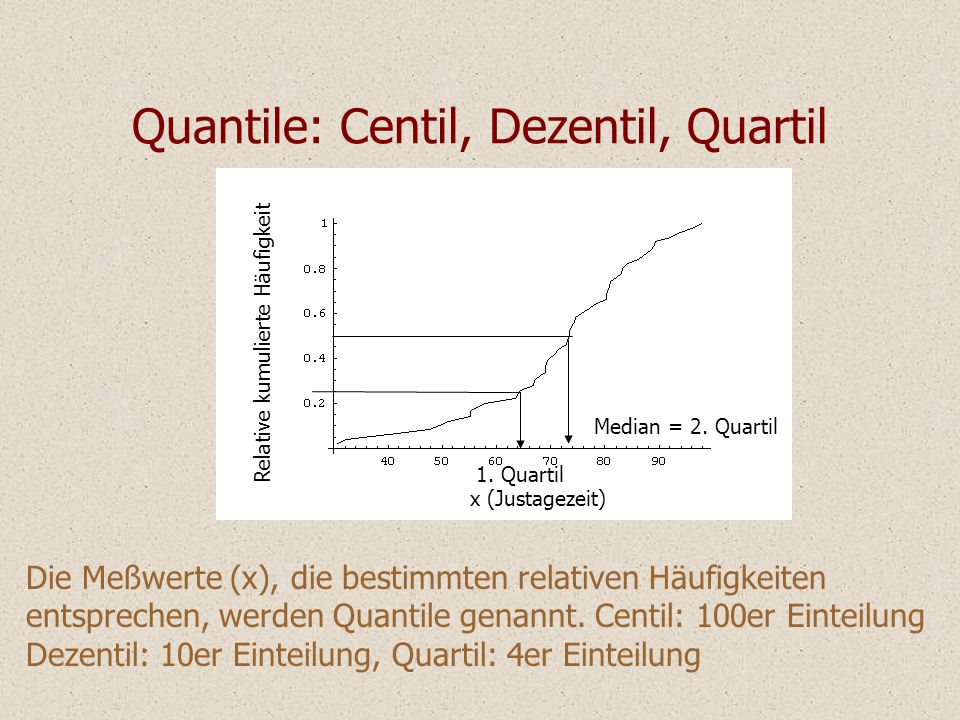 Quantile: Centil, Dezentil, Quartil
