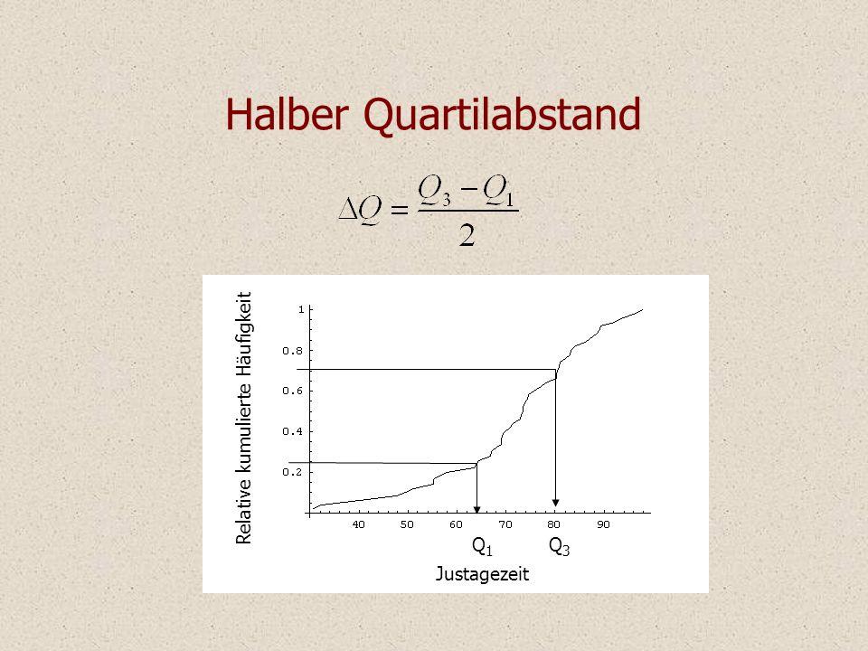 Halber Quartilabstand