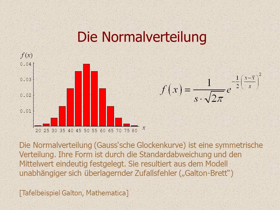 Die Normalverteilung 20. 25. 30. 35. 40. 45. 50. 55. 60. 65. 70. 75. 80. x. 0.01. 0.02.