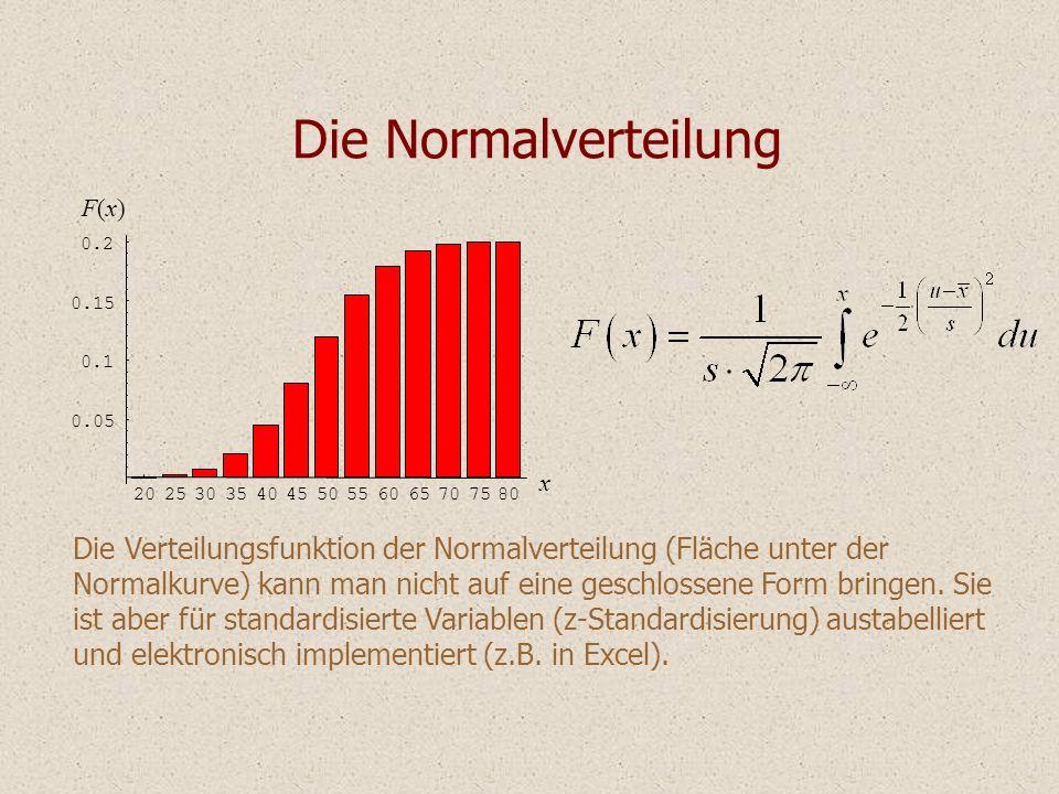 Die Normalverteilung 20. 25. 30. 35. 40. 45. 50. 55. 60. 65. 70. 75. 80. x. 0.05. 0.1.
