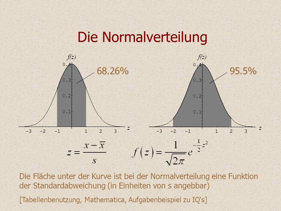 Die Normalverteilung 68.26% 95.5%