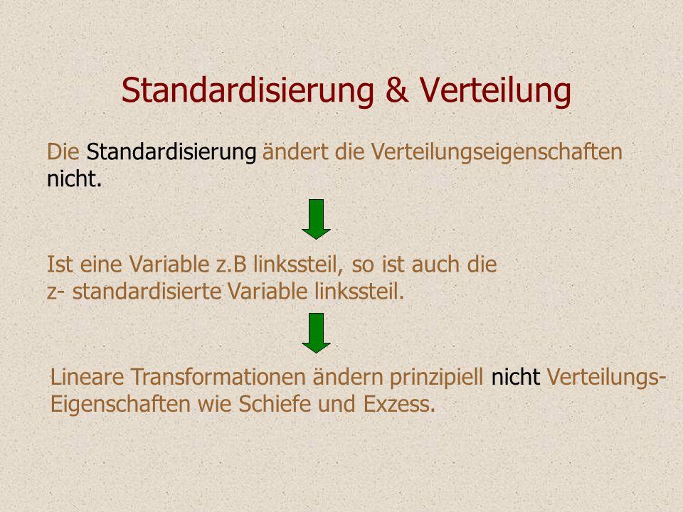 Standardisierung & Verteilung