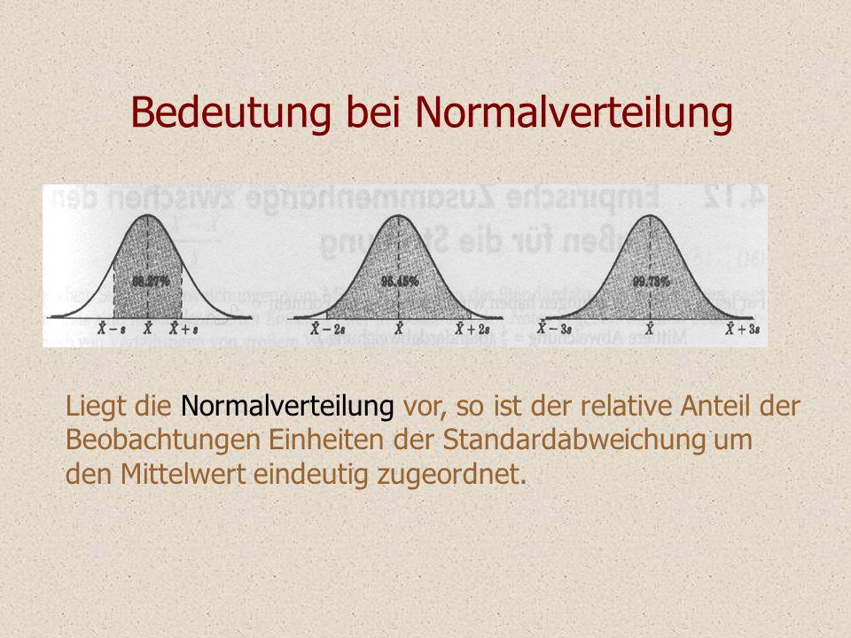 Bedeutung bei Normalverteilung