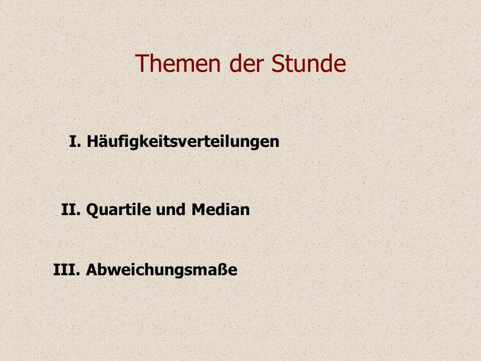 Themen der Stunde I. Häufigkeitsverteilungen II. Quartile und Median