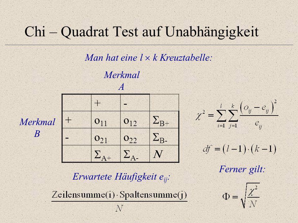 Chi – Quadrat Test auf Unabhängigkeit