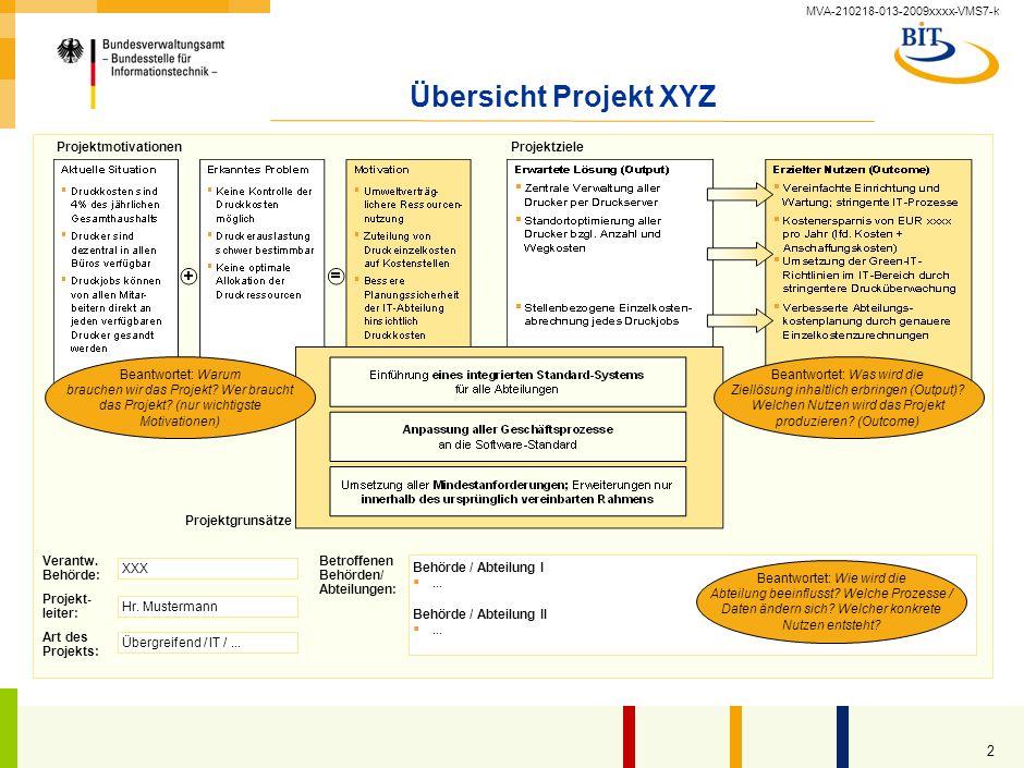 Übersicht Projekt XYZ Projektmotivationen Projektziele