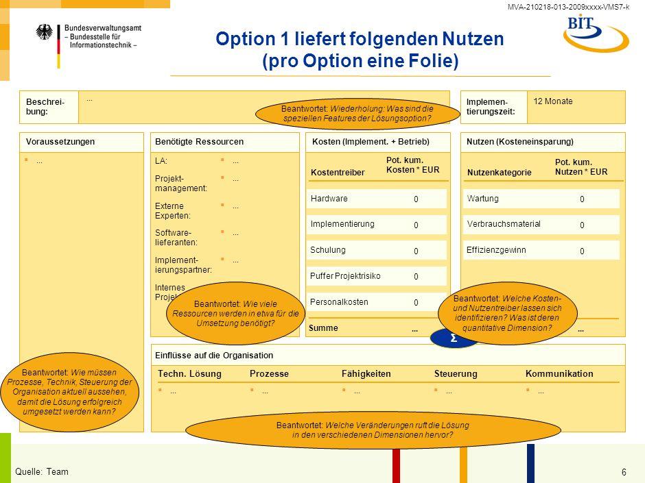 Option 1 liefert folgenden Nutzen (pro Option eine Folie)
