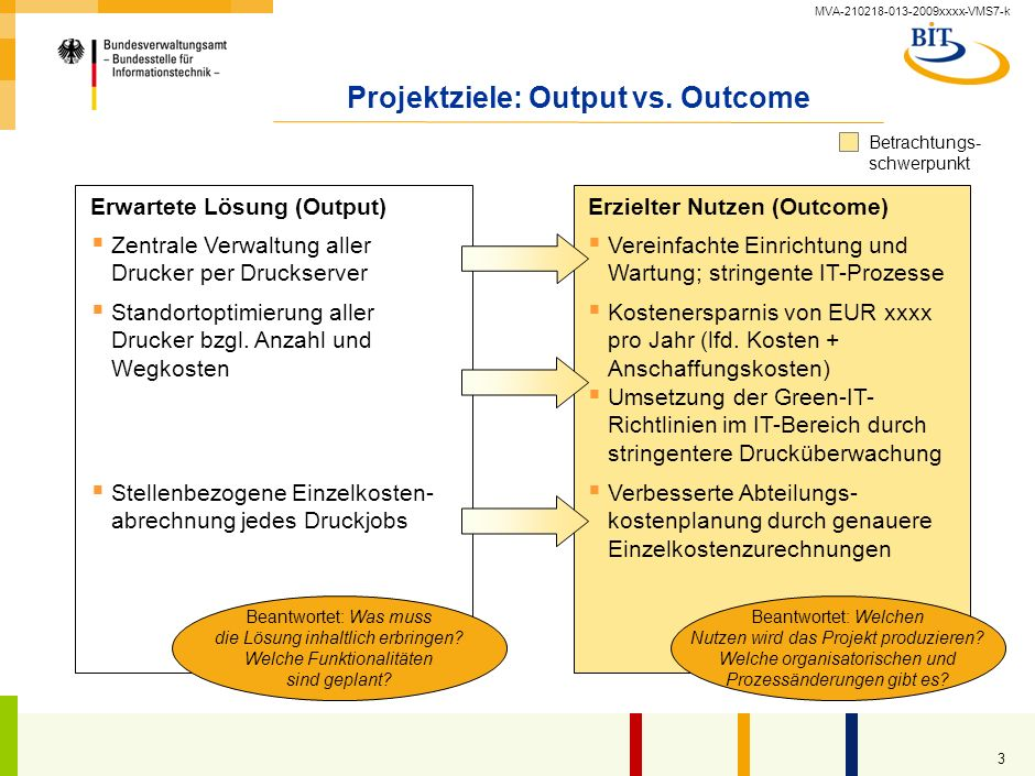 Projektziele: Output vs. Outcome