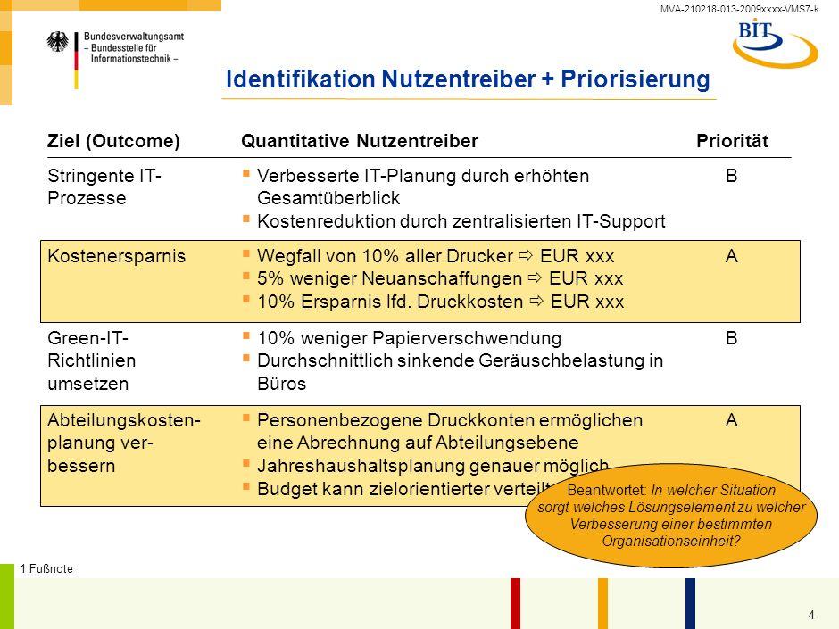 Identifikation Nutzentreiber + Priorisierung