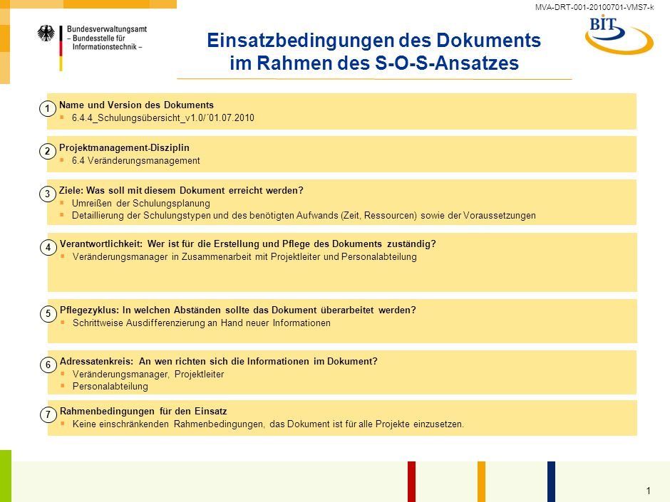 Einsatzbedingungen des Dokuments im Rahmen des S-O-S-Ansatzes