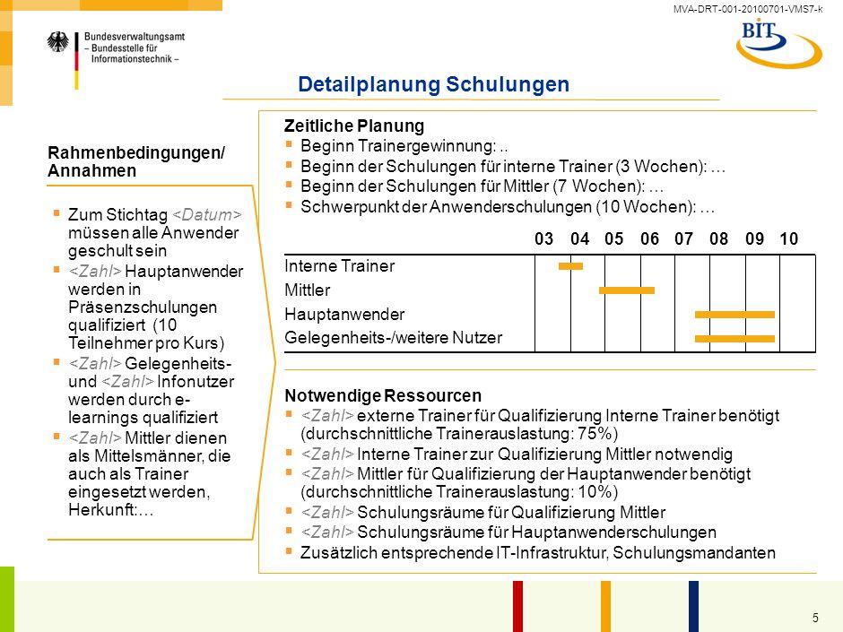 Detailplanung Schulungen