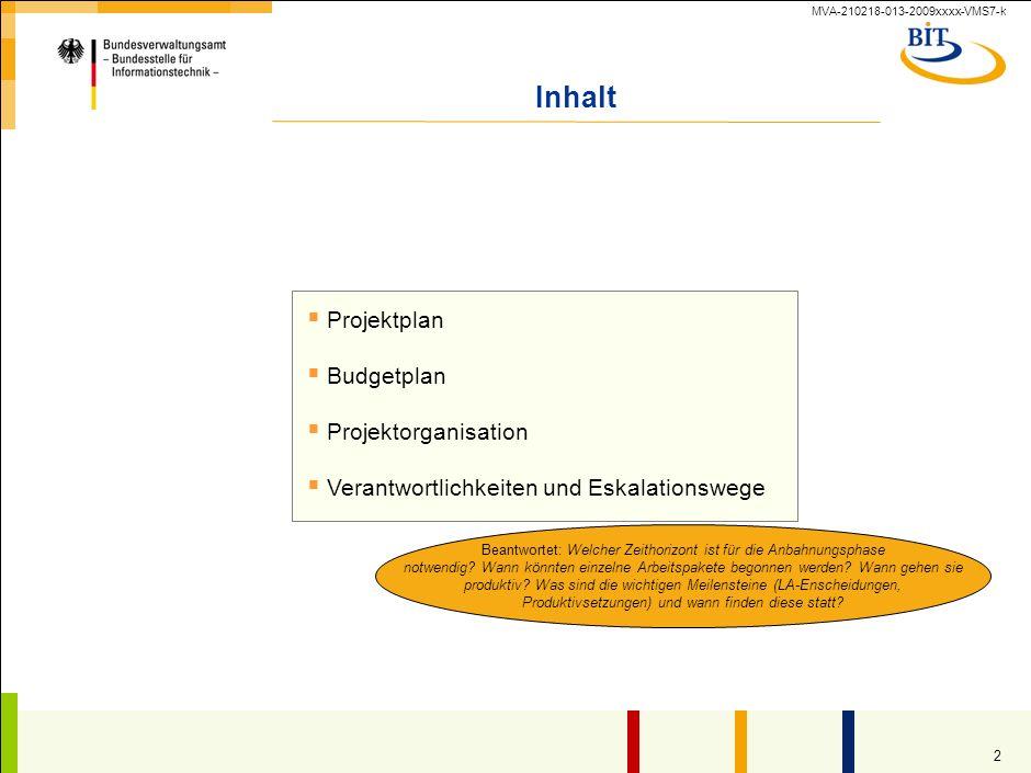 Inhalt Projektplan Budgetplan Projektorganisation