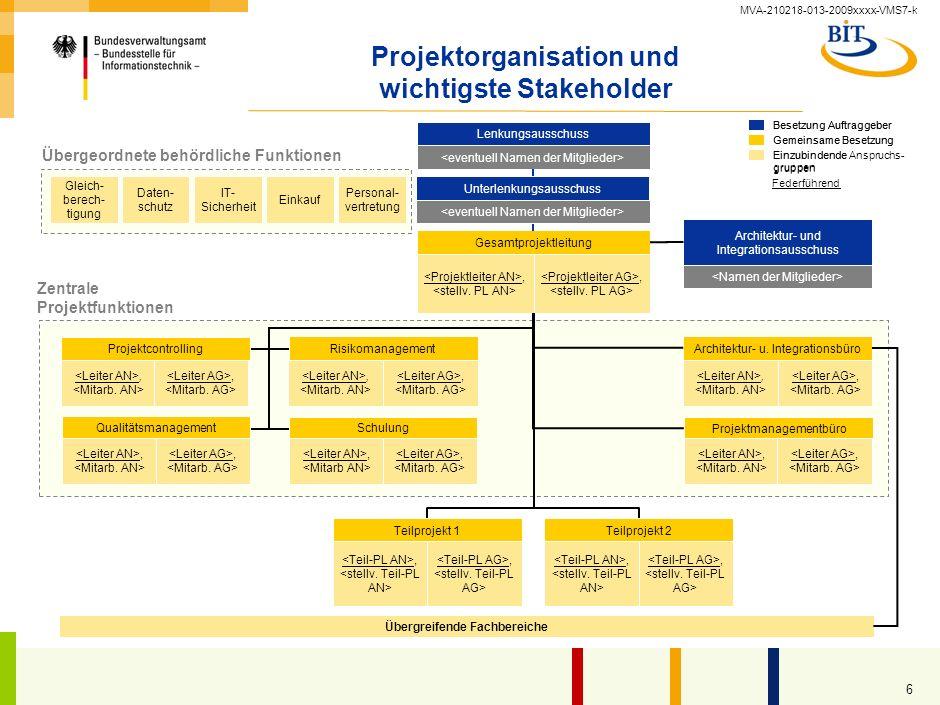Projektorganisation und wichtigste Stakeholder