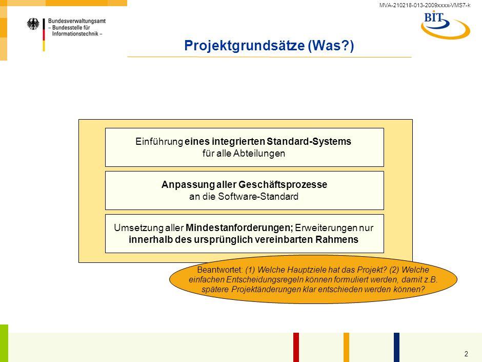 Projektgrundsätze (Was )