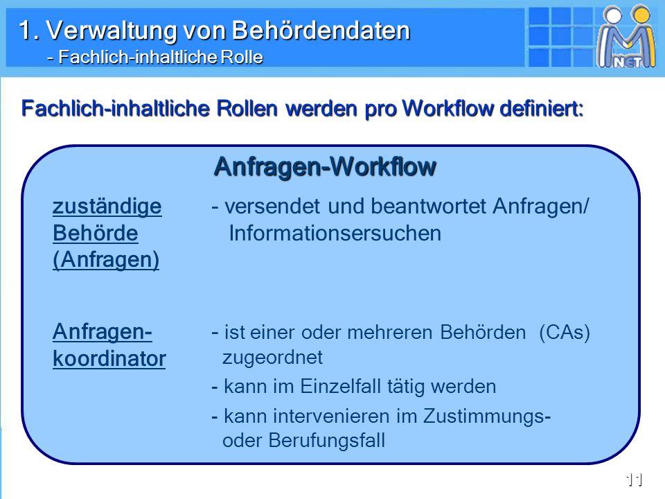 1. Verwaltung von Behördendaten - Fachlich-inhaltliche Rolle
