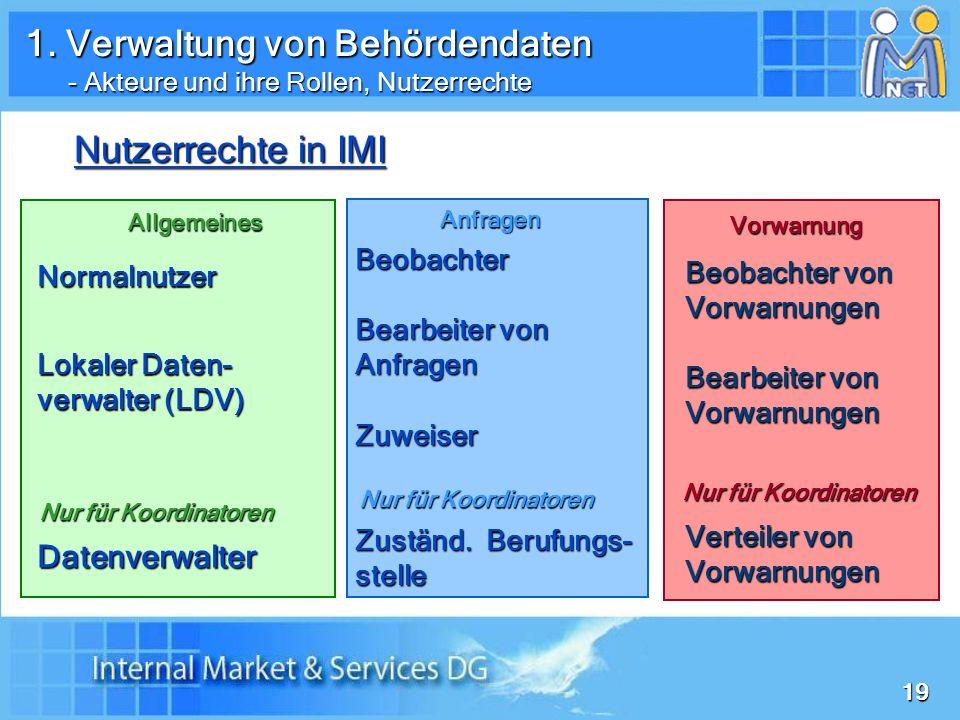 1. Verwaltung von Behördendaten - Akteure und ihre Rollen, Nutzerrechte