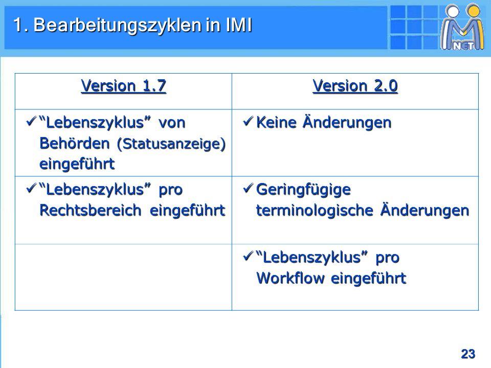 1. Bearbeitungszyklen in IMI