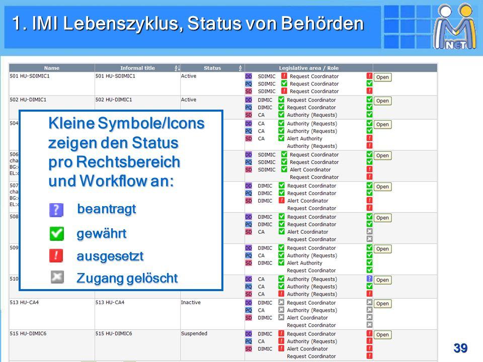 1. IMI Lebenszyklus, Status von Behörden