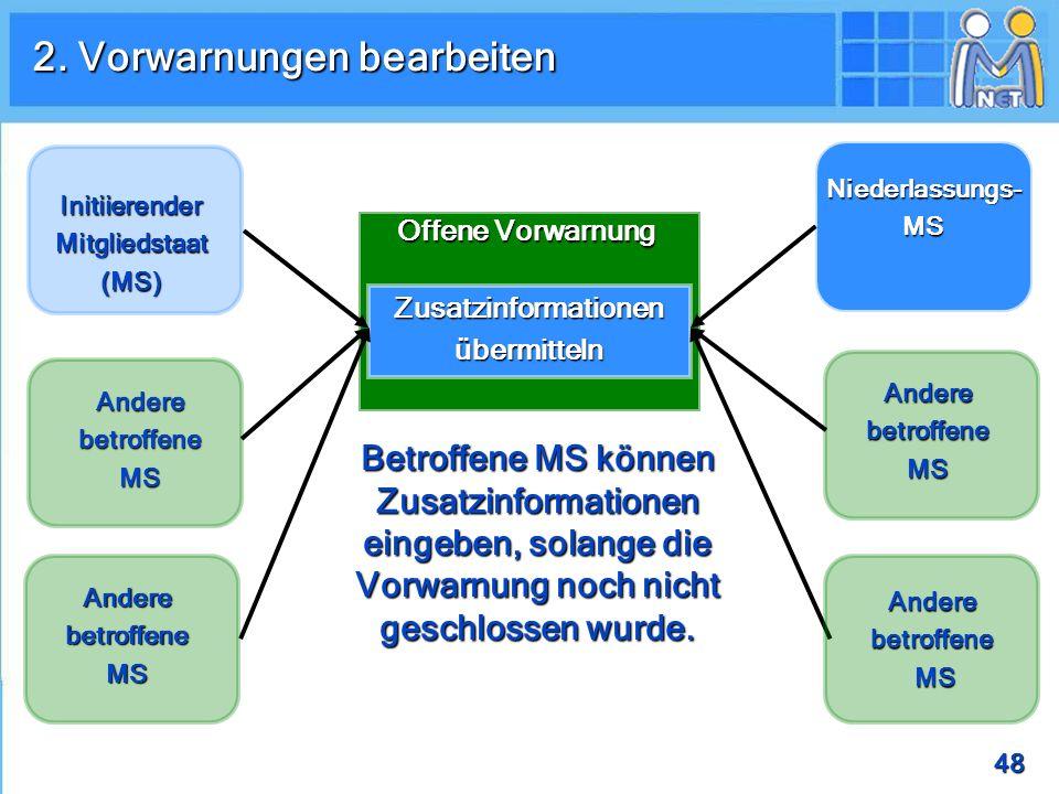 Initiierender Mitgliedstaat (MS) Zusatzinformationen übermitteln
