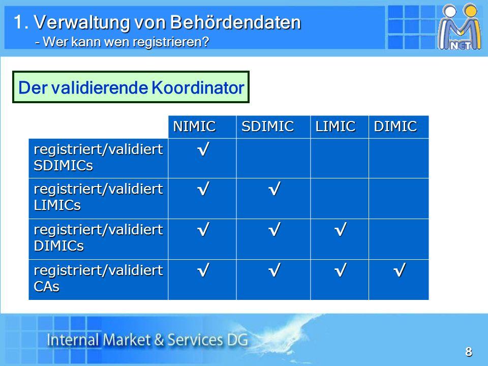 1. Verwaltung von Behördendaten - Wer kann wen registrieren