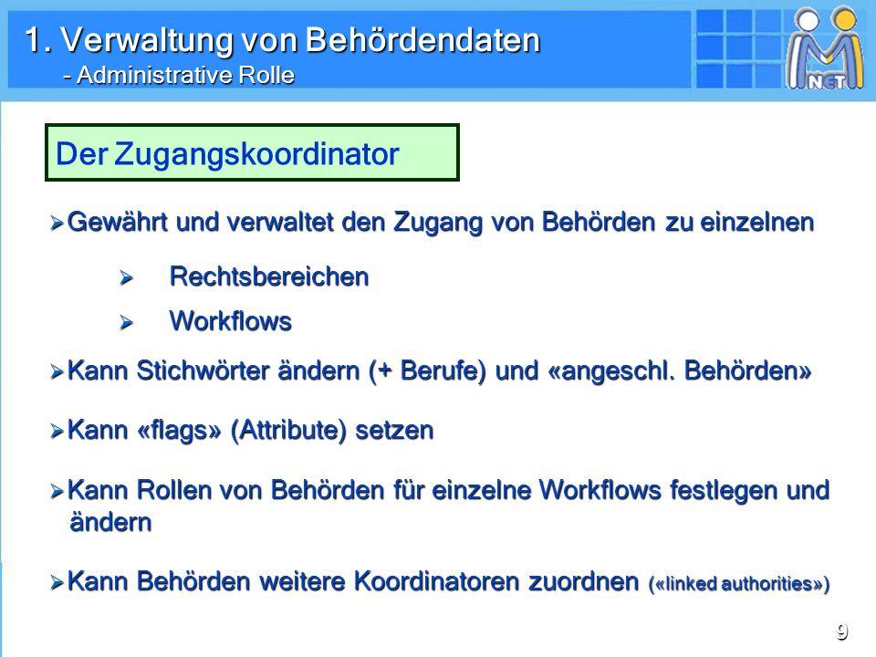 1. Verwaltung von Behördendaten - Administrative Rolle