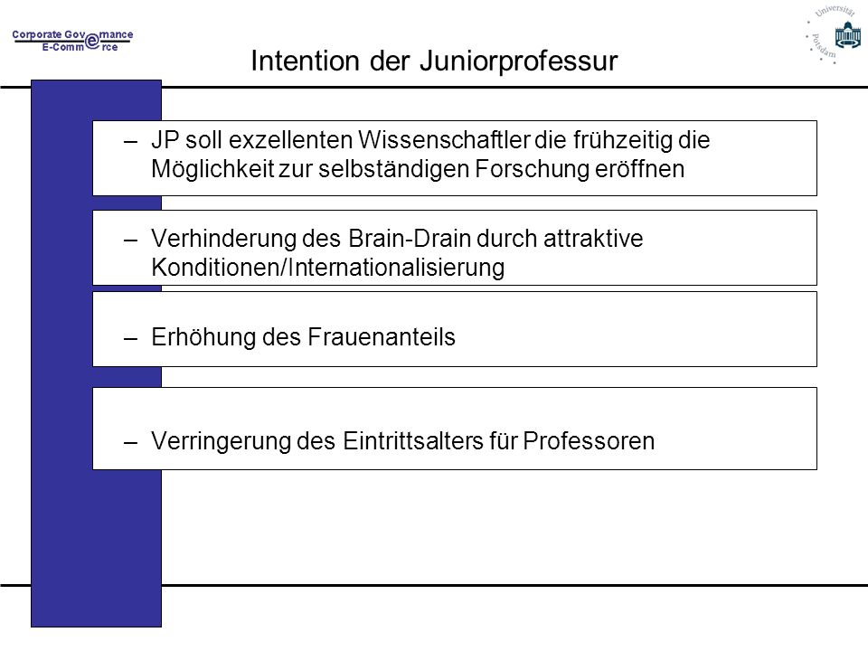 Intention der Juniorprofessur