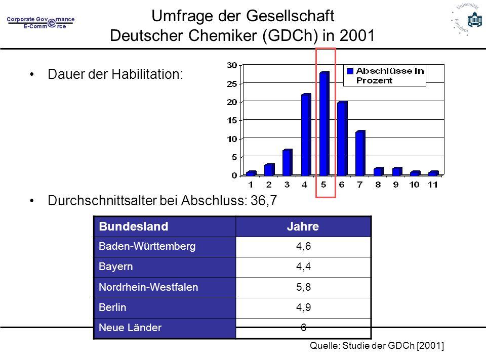 Umfrage der Gesellschaft Deutscher Chemiker (GDCh) in 2001