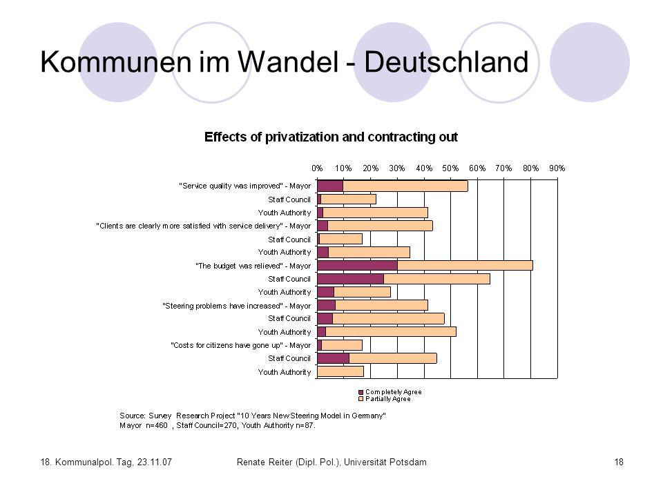 Kommunen im Wandel - Deutschland