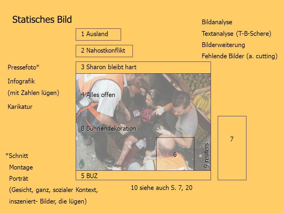 Statisches Bild Bildanalyse Textanalyse (T-B-Schere) Bilderweiterung