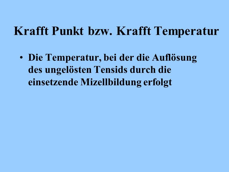 Krafft Punkt bzw. Krafft Temperatur