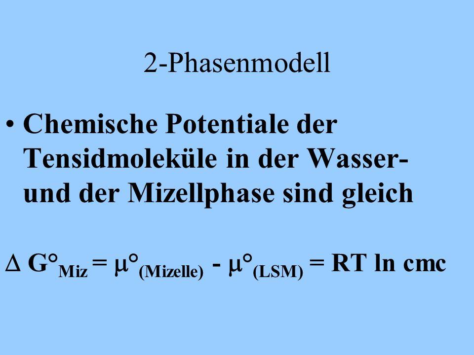 2-Phasenmodell Chemische Potentiale der Tensidmoleküle in der Wasser- und der Mizellphase sind gleich.