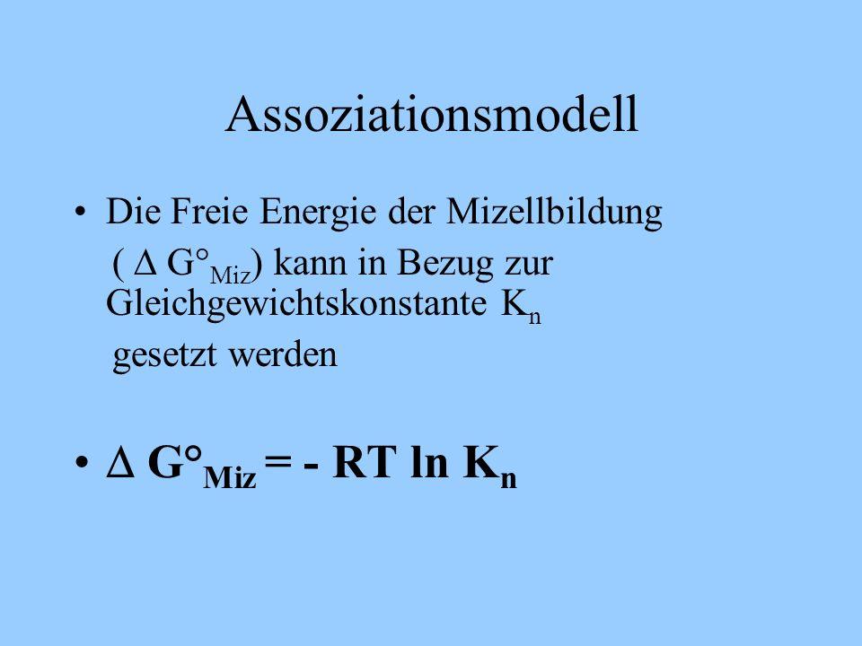 Assoziationsmodell  G°Miz = - RT ln Kn