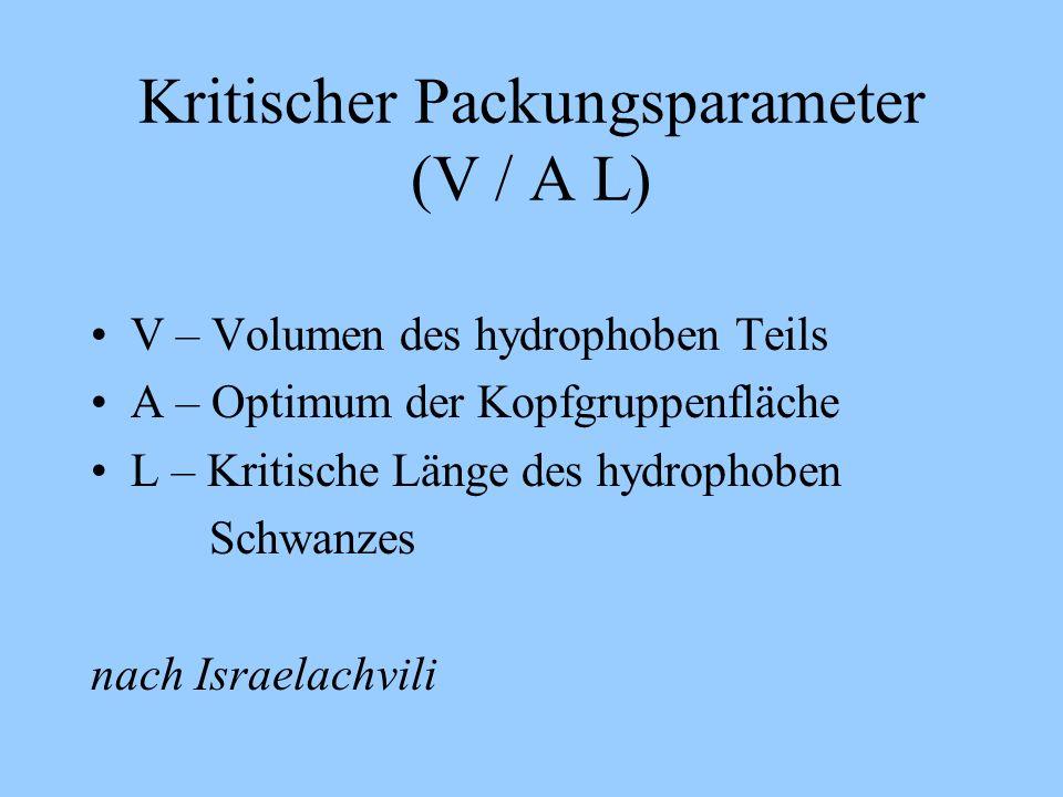 Kritischer Packungsparameter (V / A L)