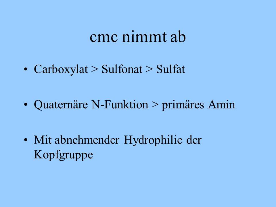 cmc nimmt ab Carboxylat > Sulfonat > Sulfat