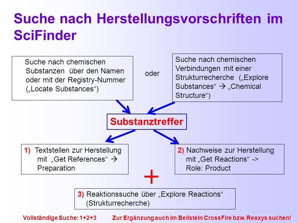 Suche nach Herstellungsvorschriften im SciFinder