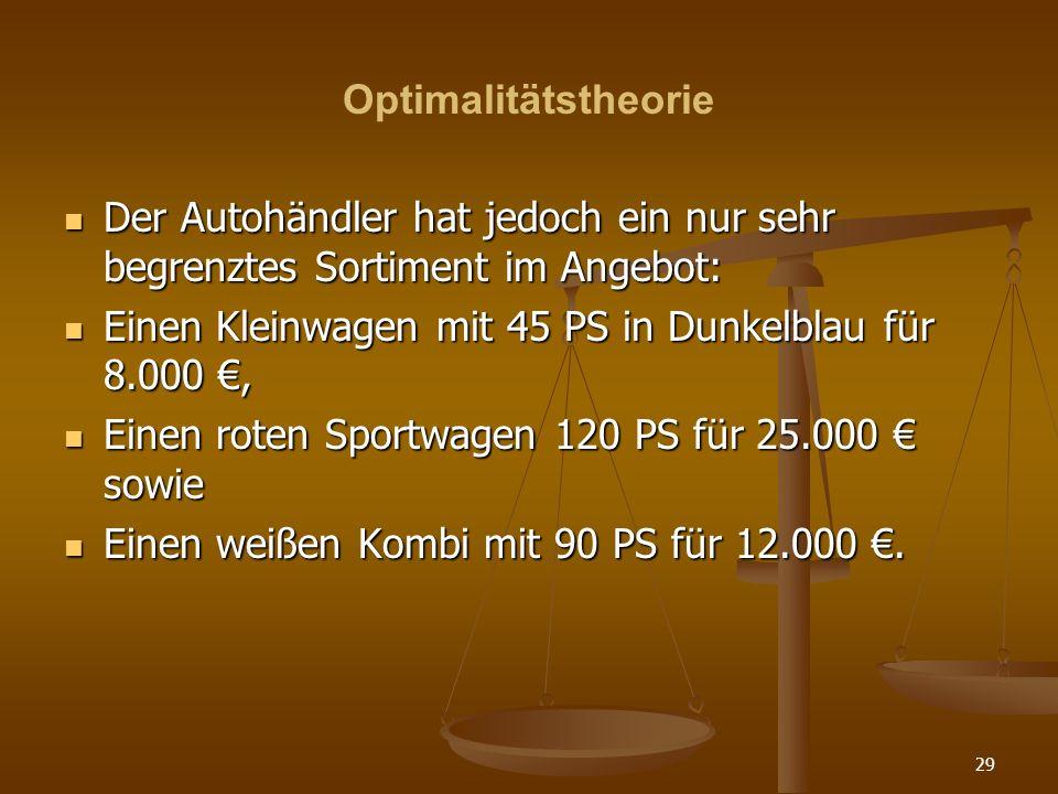 Optimalitätstheorie Der Autohändler hat jedoch ein nur sehr begrenztes Sortiment im Angebot: Einen Kleinwagen mit 45 PS in Dunkelblau für 8.000 €,
