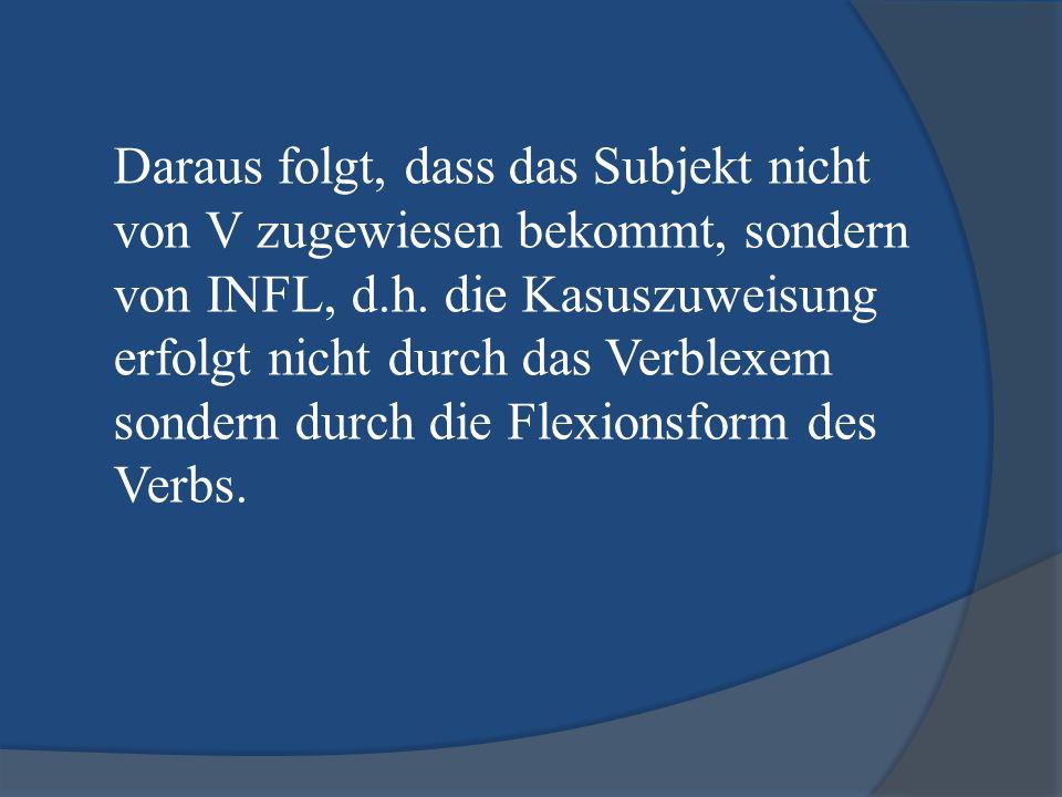 Daraus folgt, dass das Subjekt nicht von V zugewiesen bekommt, sondern von INFL, d.h.