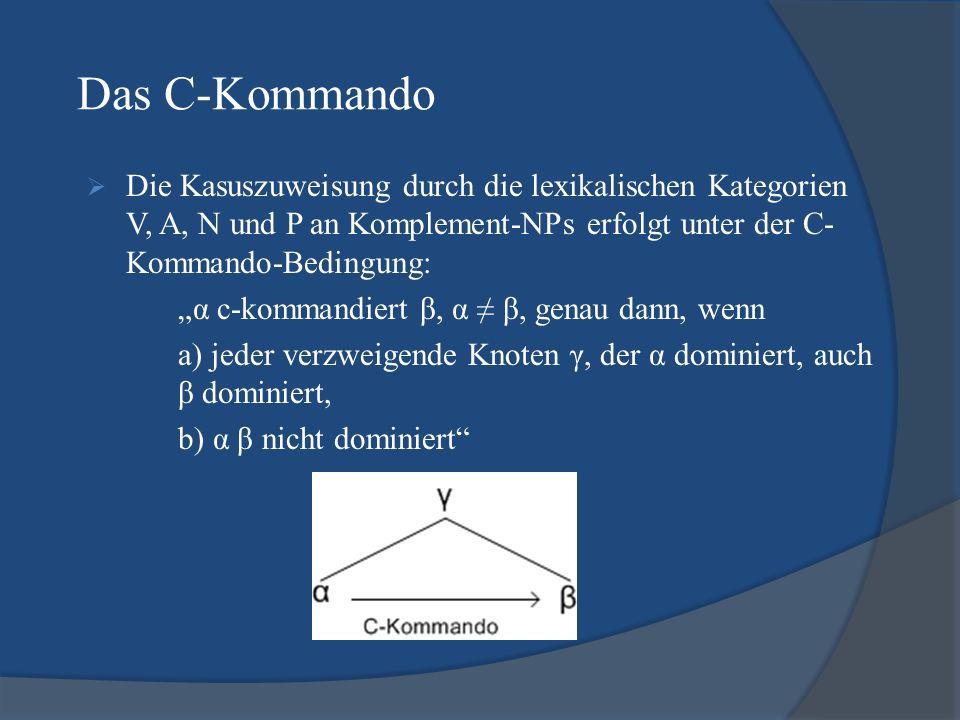 Das C-Kommando Die Kasuszuweisung durch die lexikalischen Kategorien V, A, N und P an Komplement-NPs erfolgt unter der C-Kommando-Bedingung: