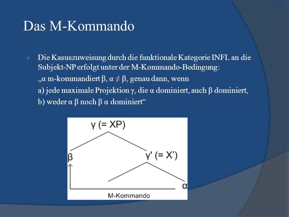 Das M-KommandoDie Kasuszuweisung durch die funktionale Kategorie INFL an die Subjekt-NP erfolgt unter der M-Kommando-Bedingung: