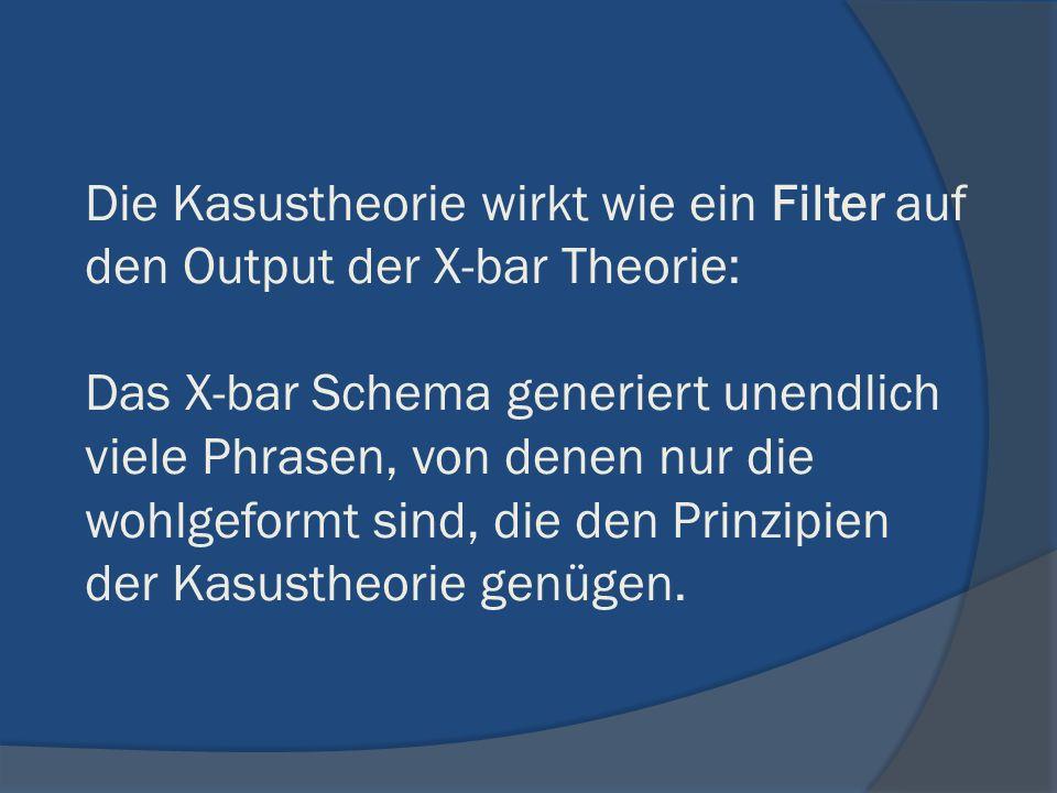 Die Kasustheorie wirkt wie ein Filter auf den Output der X-bar Theorie: Das X-bar Schema generiert unendlich viele Phrasen, von denen nur die wohlgeformt sind, die den Prinzipien der Kasustheorie genügen.