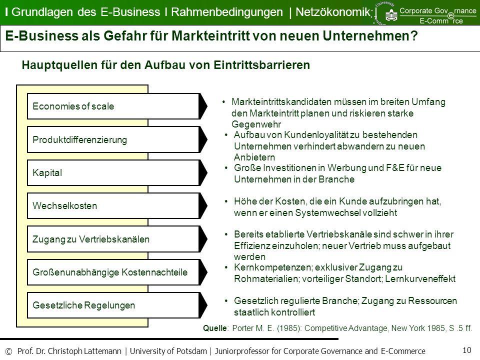 E-Business als Gefahr für Markteintritt von neuen Unternehmen