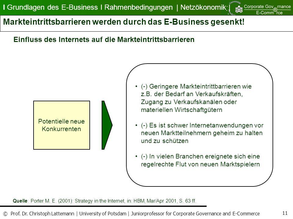 Markteintrittsbarrieren werden durch das E-Business gesenkt!