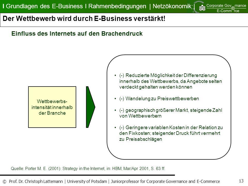 Der Wettbewerb wird durch E-Business verstärkt!